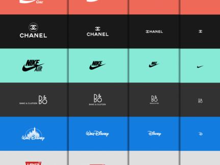 """¿Conoces el """"branding responsive""""?"""